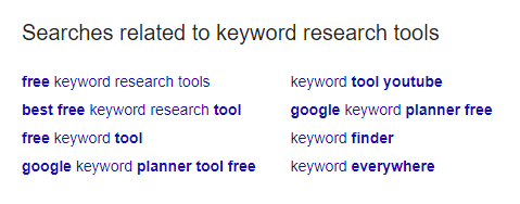 google Keyword related Keyword