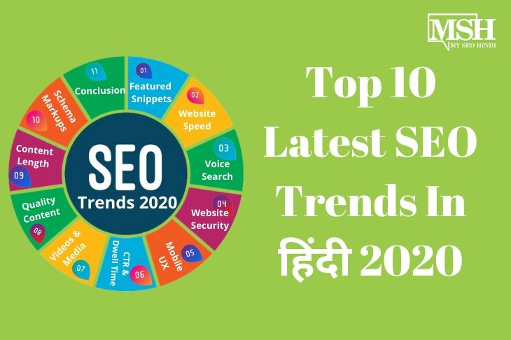 Latest SEO Trends In Hindi for 2020 | SEO Trends Kya Hai?