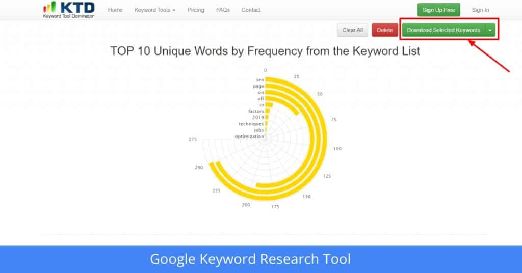 Google Keyword Research SEO Tools In Hindi