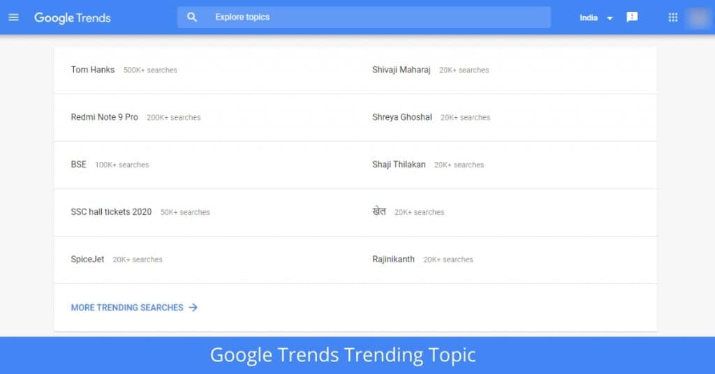 Google Trends SEO Tools in Hindi