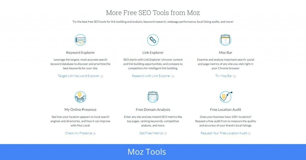 Moz SEO Tools in Hindi