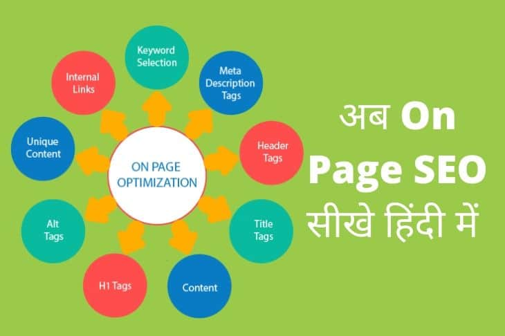 On Page SEO in Hindi An Ultimate Guide For 2020 To Rank #1